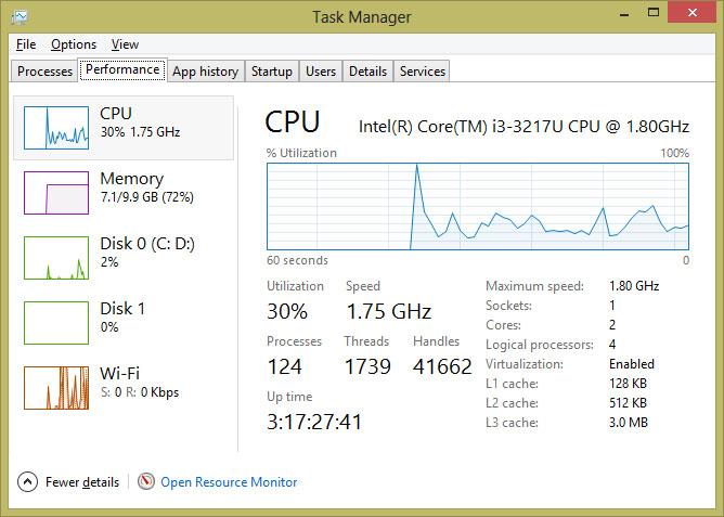 Performa Zenbook UX32A yang super keren